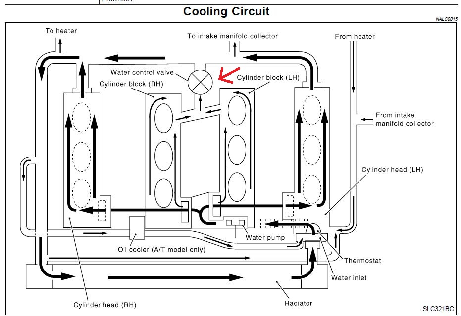 Pathfinder cooling circuit